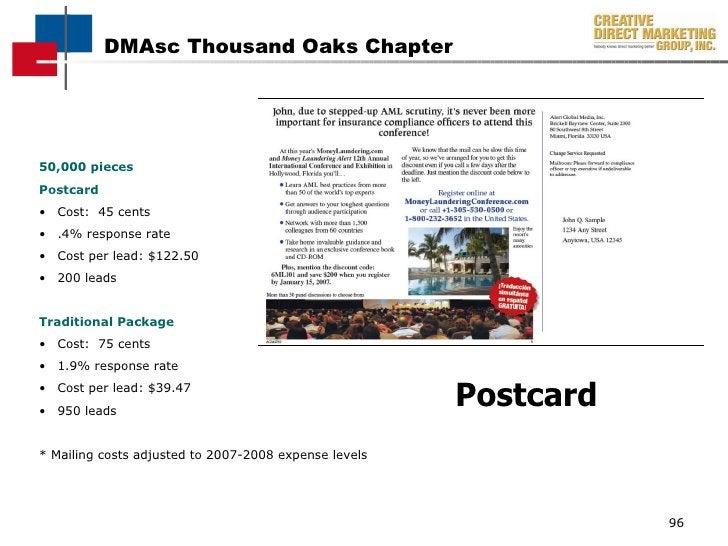 Postcard <ul><li>50,000 pieces </li></ul><ul><li>Postcard </li></ul><ul><li>Cost:  45 cents </li></ul><ul><li>.4% response...