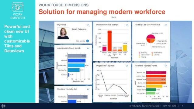 Development of Kronos Teams Apps for the Modern Workforce