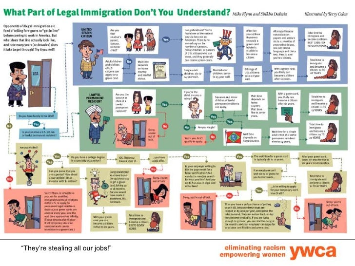 are immigrants stealing u s jobs The president has cautioned against immigrants taking american jobs are undocumented immigrants stealing american immigrants in the us.