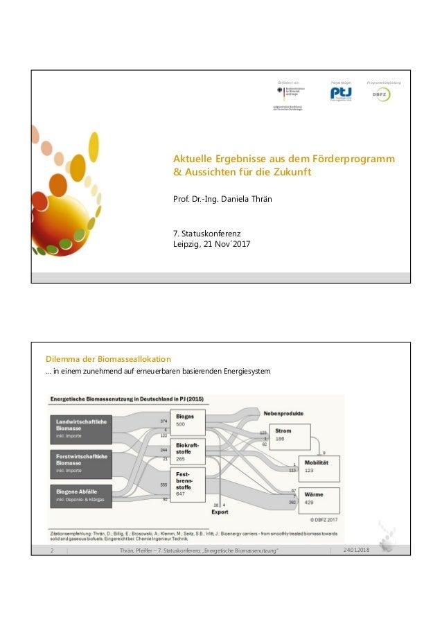 ProgrammbegleitungProjektträgerGefördert von Aktuelle Ergebnisse aus dem Förderprogramm & Aussichten für die Zukunft Prof....
