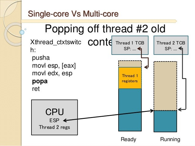 Threads and multi threading