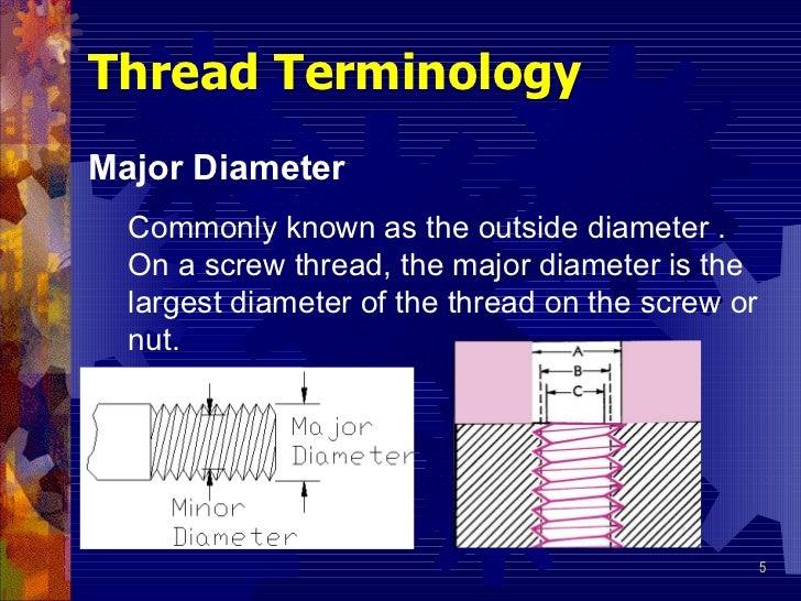 Threads and thread_cutting