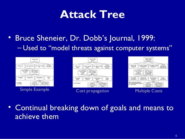 attack tree model analysis of security breaches 45 open web application security project (owasp)   we will start our study  of different attacks by describing the attack tree model the attack tree describes .