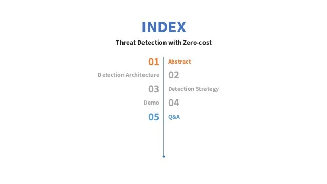 Threat detection with 0 cost Slide 2