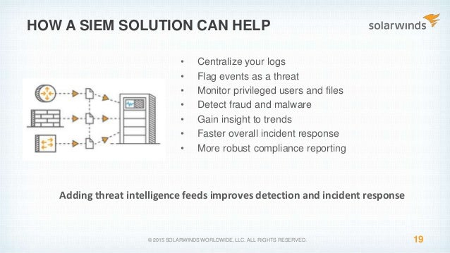 Threat Intelligence and SIEM