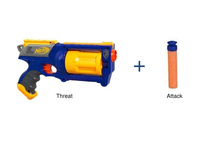 Threat Modeling - Writing Secure Code Slide 3