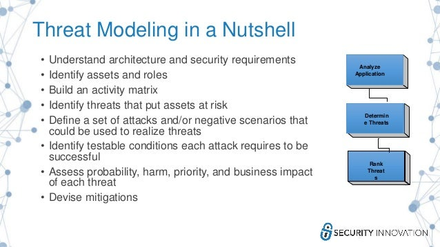 Threat Modeling in a Nutshell Analyze Application Determin e Threats Rank Threat s • Understand architecture and security ...