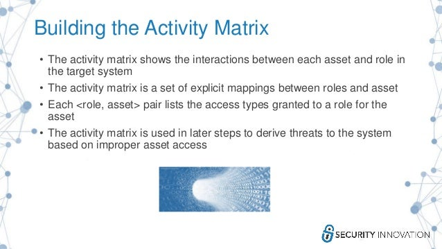 Building the Activity Matrix • The activity matrix shows the interactions between each asset and role in the target system...