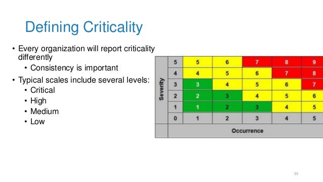 Defining Criticality • Every organization will report criticality differently • Consistency is important • Typical scales ...