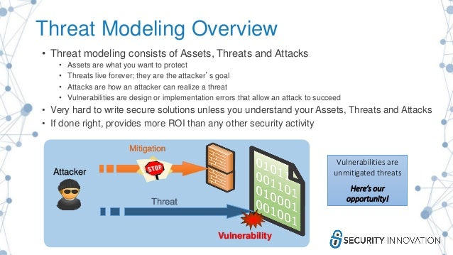 Threat Mitigation Vulnerability Attacker Threat Modeling Overview Vulnerabilities are unmitigated threats Here's our oppor...