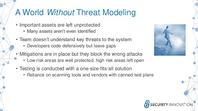 A World Without Threat Modeling • Important assets are left unprotected • Many assets aren't even identified • Team doesn'...