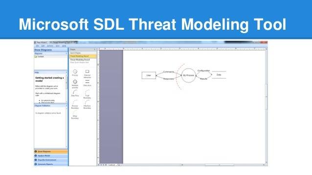Iot security architecture   microsoft docs.