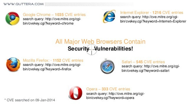Google Chrome – 1035 CVE entries search query: http://cve.mitre.org/cgibin/cvekey.cgi?keyword=chrome  Internet Explorer - ...
