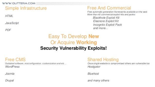 ThreatSign! - Website Anti-Malware Monitoring & Alerting Service Slide 2