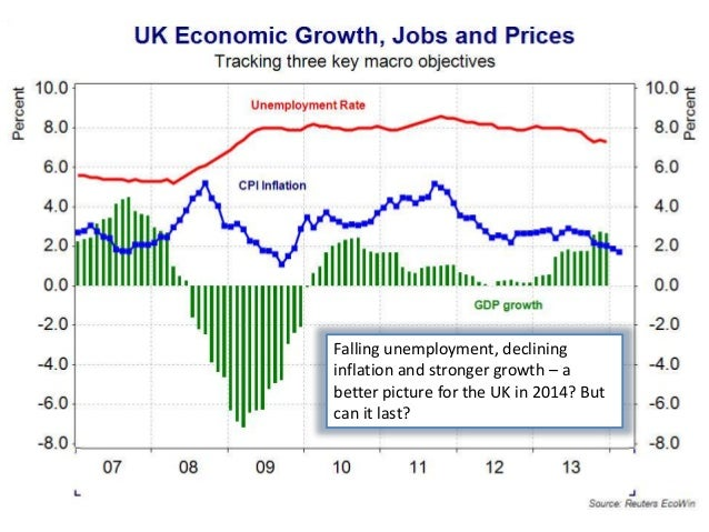 economic recovery in uk essay 2014-6-22 the us economy has made strides since recovery began in  the great recession erased  a meaningful rebound in us economic activity.