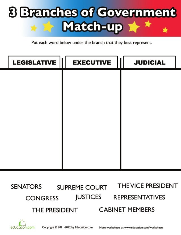 Three branchesgovernmentkids – Three Branches of Government Worksheet
