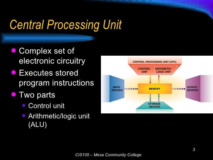the history and functions of the central processing unit 1 the central processing unit: cpu csc 103 september 24, 2007 overview for today • paper topics – no ai – class discussion – outline and references next wednesday.