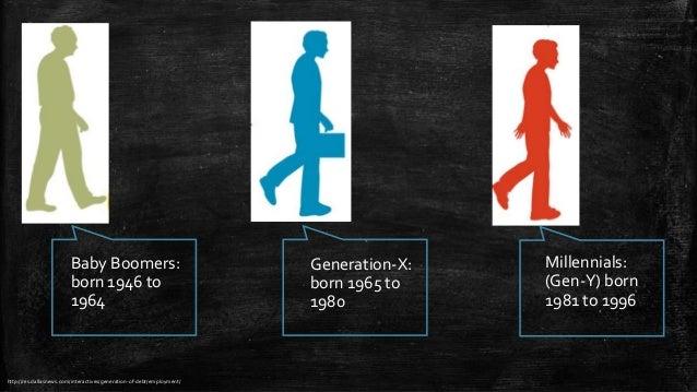Three Generations, Three Learning Styles