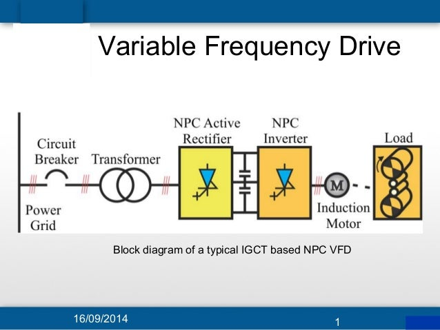 Three Level Igctbased Npc Converters together with Autocad electrical training further Lm386 likewise HowtosimplestTX moreover 1w. on variable frequency drive schematic