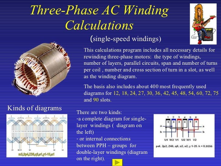 Three-Phase AC Winding Calculations ( single-speed windings) Kinds of diagrams This calculations program includes all nece...