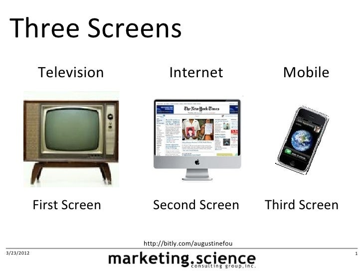 Three Screens            Television             Internet                  Mobile            First Screen      Second Scree...