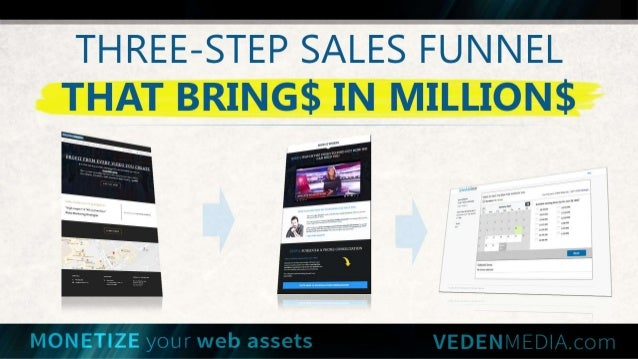 Three-Step Sales Funnel That Will Get You Booked