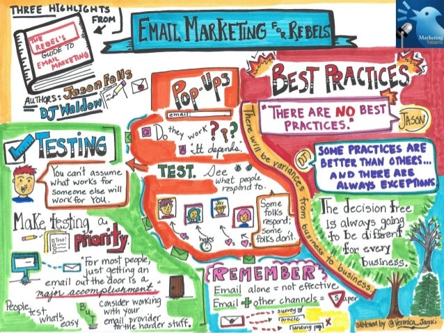 Three Things That Email Marketing Rebels Must Know [Visual Sketchnotes]