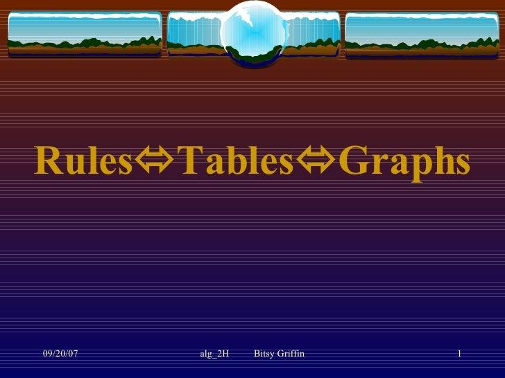RulesTablesGraphs    09/20/07   alg_2H   Bitsy Griffin   1