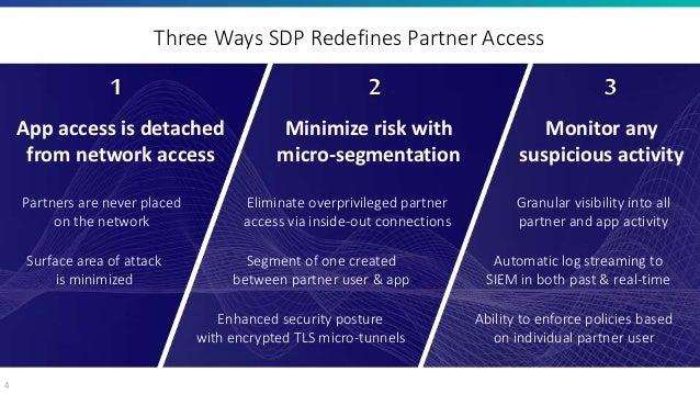 Three ways-zero-trust-security-redefines-partner-access-ch
