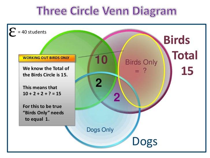 How To Draw A Three Circle Venn Diagram Electrical Work Wiring