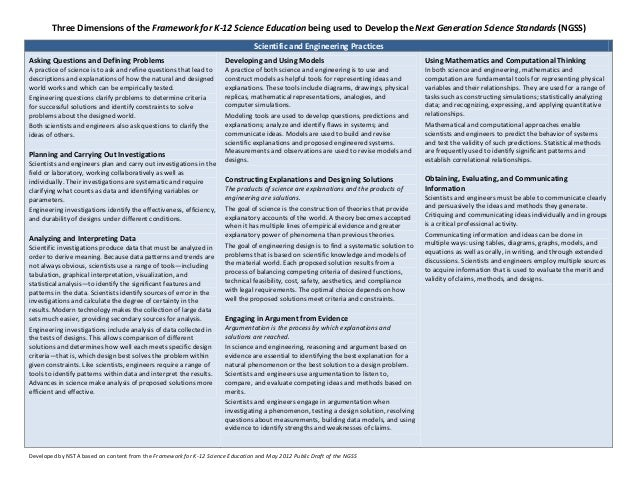 Handout - Three Dimensions of the Framework for K 12 Science Ed and NGSS from Peggy Eppig