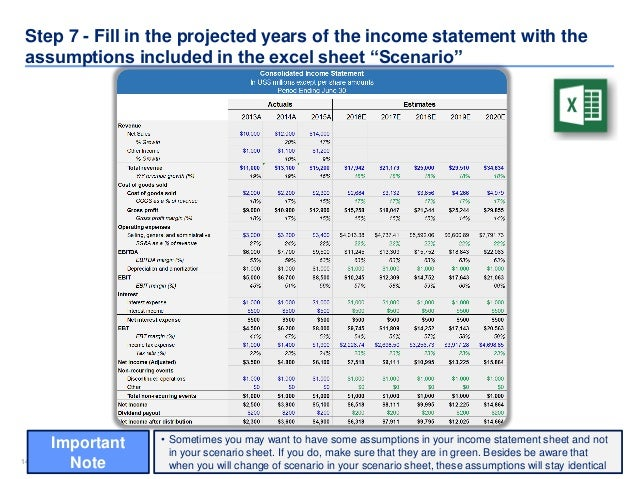 Financial Statement Model including Financial Forecasting