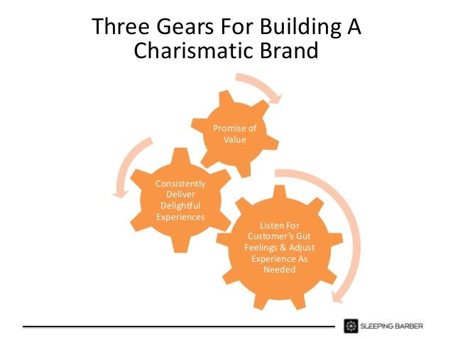 Three Gears For Building A    Charismatic Brand                     Promise of                       Value      Consistent...