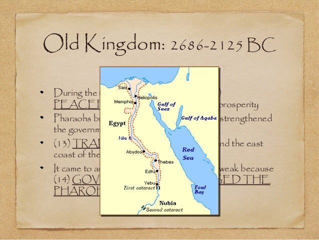 Ancient Egypt Three Kingdoms Overview