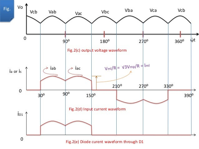 Three phase full wave rectifier on boost converter, flyback converter, uninterruptible power supply, 3 phase cable, 3 phase switchgear, 3 phase converter, 3 phase power supply, 3 phase signal, switched-mode power supply, 3 phase current, 3 phase cycloconverter, phase converter, 3 phase washer, 3 phase filter, 3 phase socket, variable-frequency drive, voltage doubler, 3 phase blender, silicon controlled rectifier, surge protector, 3 phase power inverter, 3 phase motor, 3 phase voltage, 3 phase contactor, electrical ballast, power inverter, 3 phase ac, 3 phase ic, 3 phase sensor, voltage multiplier, buck converter, 3 phase coil, circuit breaker, 3 phase wire, dc-to-dc converter,