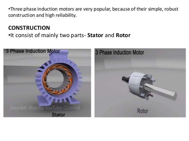 Three phase induction motor Slide 2