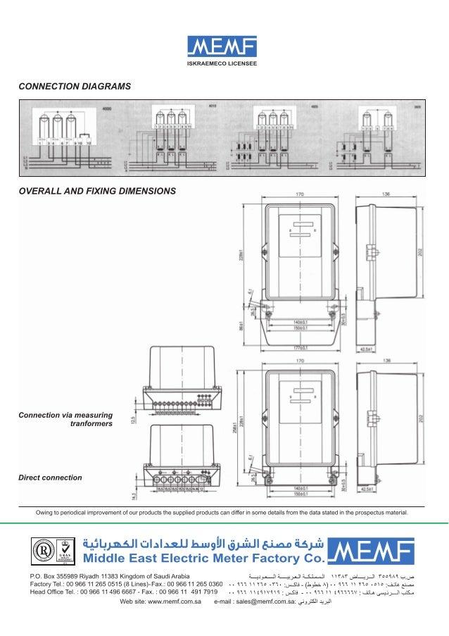three phase kwh meter 6 638?cb=1429334474 three phase kwh meter kilowatt hour meter wiring diagram at soozxer.org