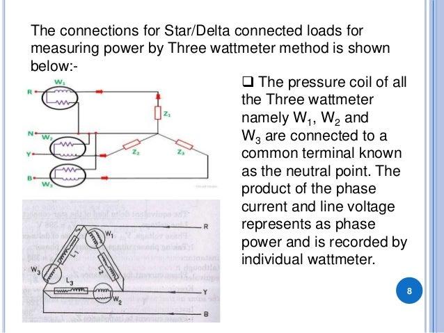 Three Phase Power Measurement