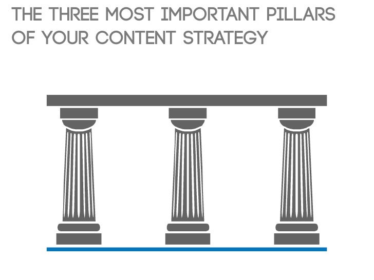 The three most important pillarsof your content strategy