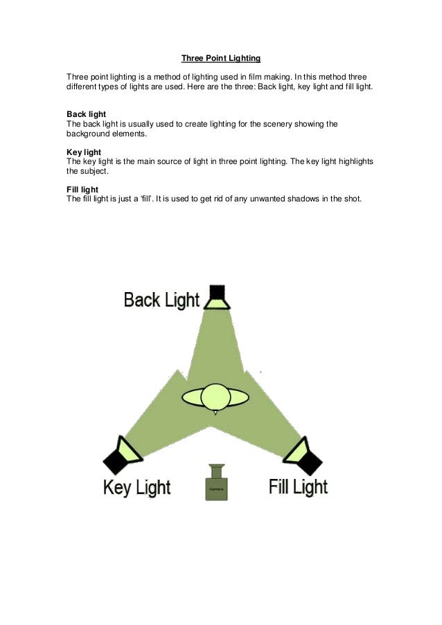Peachy Three Point Lighting Wiring 101 Vieworaxxcnl