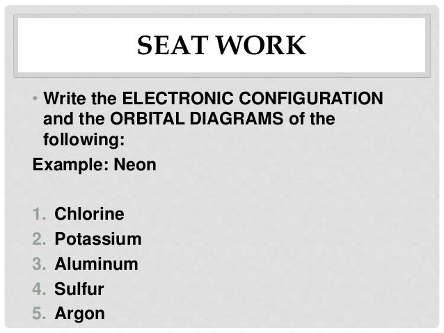 Three Principles To Locate Electrons