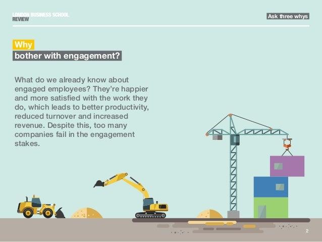 Three step fix to employee engagement | London Business School Slide 2