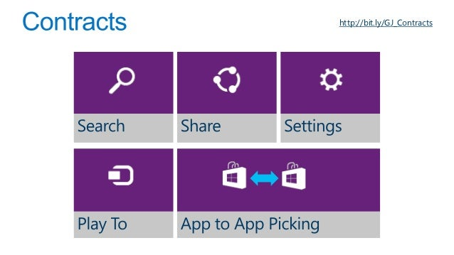 http://bit.ly/GJ_ContractsThe settings charm provides afamiliar and consistent way tomodify an apps settingsMore settings ...