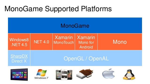 Commercial games we know of      iOS*               30+      Android*               15+      MacOS, Linux              ...