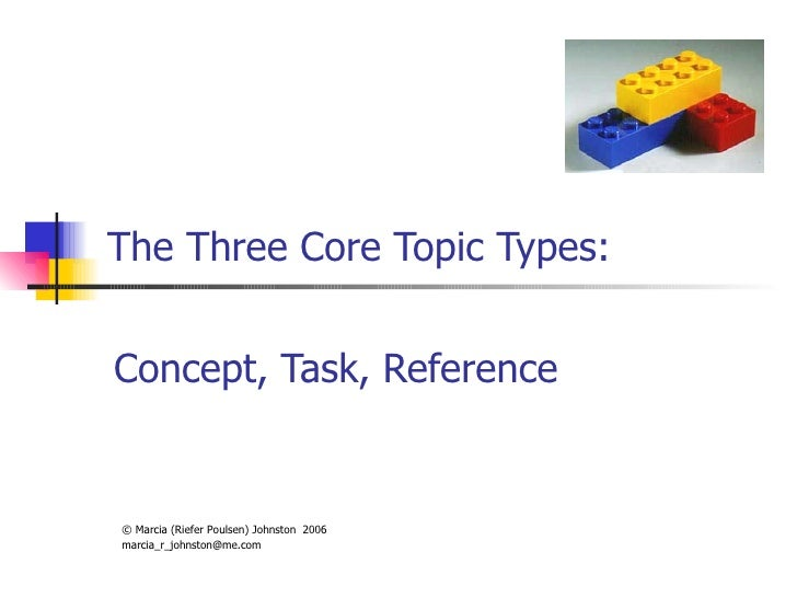 The Three Core Topic Types: Concept, Task, Reference ©  Marcia (Riefer Poulsen) Johnston  2006 [email_address]