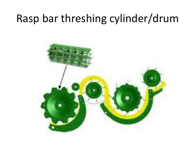 Rasp bar threshing cylinder/drum