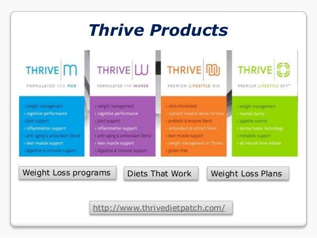 Thrive Workout Program – EOUA Blog