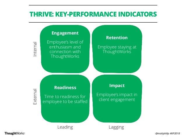 @mattphilip #XP2018 THRIVE: KEY-PERFORMANCE INDICATORS Engagement Employee's level of enthusiasm and connection with Thoug...