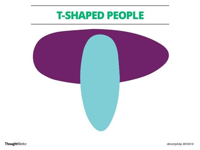 @mattphilip #XP2018 T-SHAPED PEOPLE