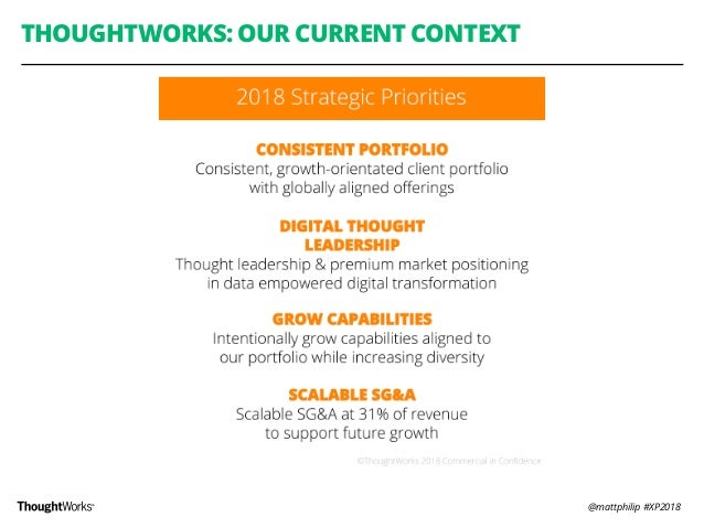 @mattphilip #XP2018 THOUGHTWORKS: OUR CURRENT CONTEXT